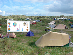 Camping Mapping